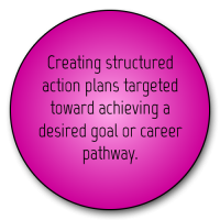 structered-action-plans