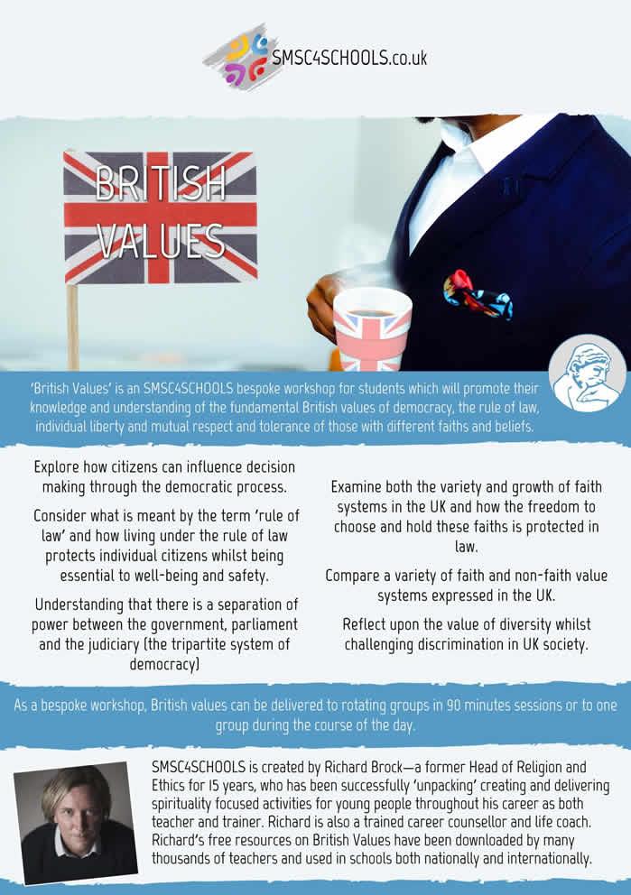 SMSC4Schools-BritishValuesWorkshop