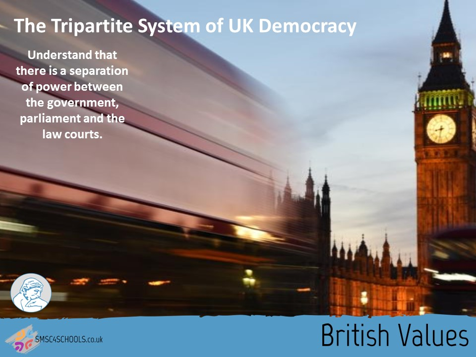 British Values 2016 - 3 - The Tripartite System Of UK Democracy